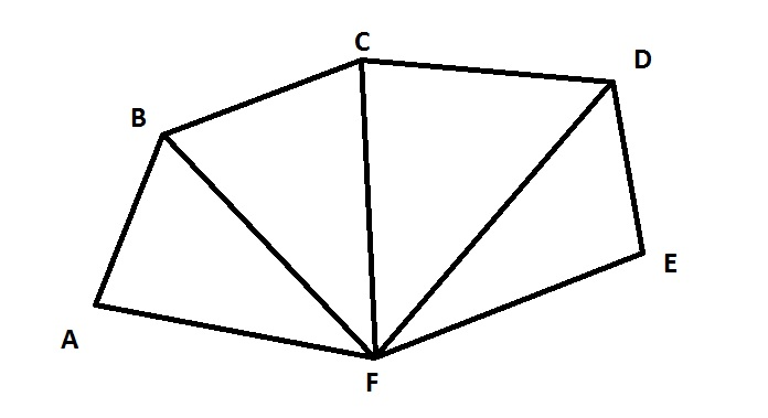 Polygon example